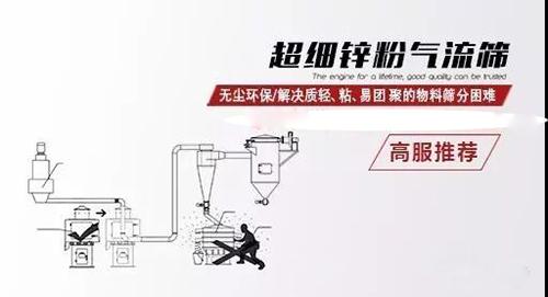 超细锌粉专用气流筛