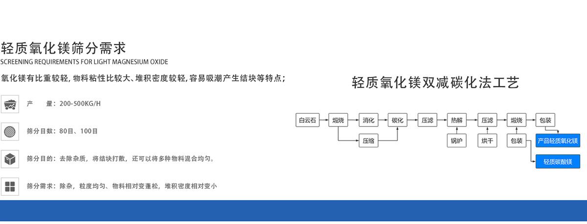 qzyanghuamei_02