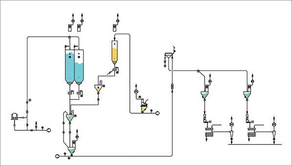 解决方案二:针对连续和面机循环输送供料方案