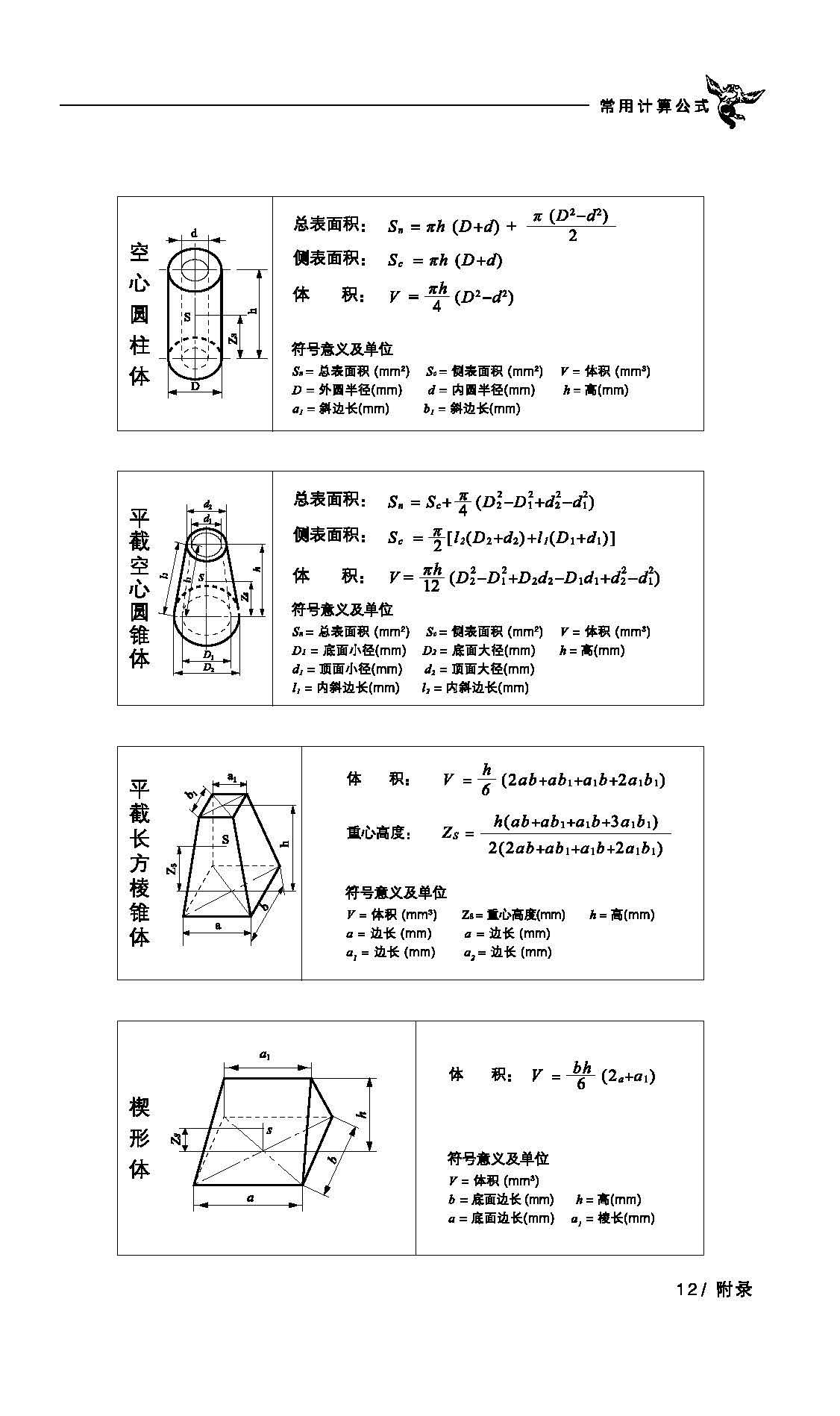 表面积体积常用计算公式2