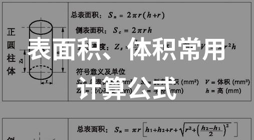 表面积体积常用计算公式