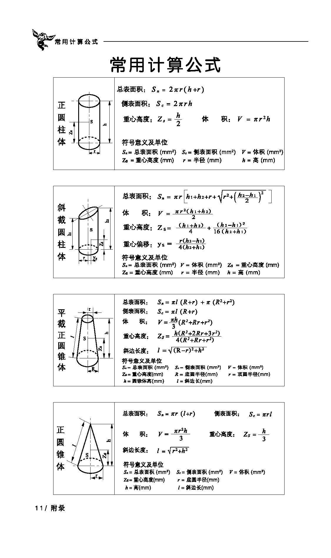 表面积体积常用计算公式1