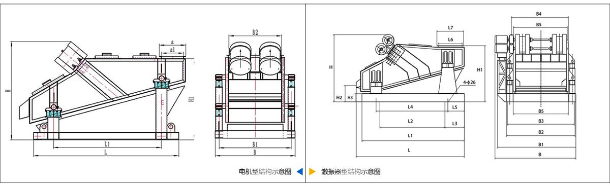 ZSG型重型振动筛技术参数